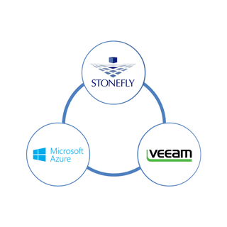 Infographics: StoneFly partners with Microsoft and Veeam for state of the art Cloud Services 2