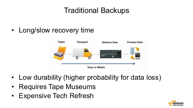 Shortcomings of Traditional Backup & Restore Resolved with the StoneFly DR365