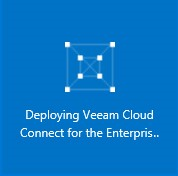 How to setup Veeam Cloud Connect for the Enterprise Virtual Machine in Microsoft Azure Portal 9
