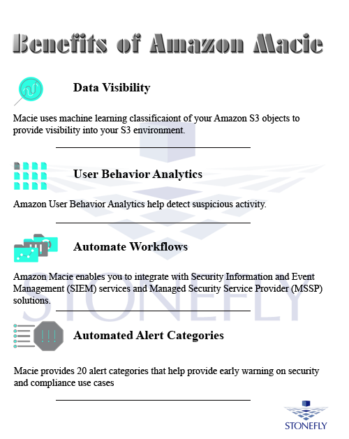 Amazon Macie: Artificial Intelligence for Efficient Data Security 1