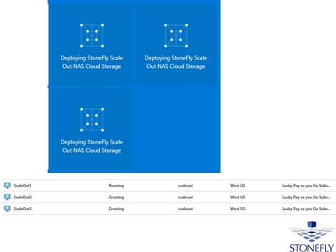 Azure cloud storage