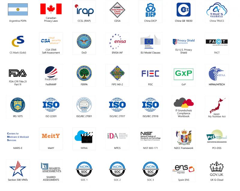 StoneFly Migrate - Blockchain Powered NAS Migration SaaS 11