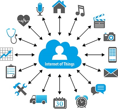 The Role of Cloud Computing in the Internet of Things 1