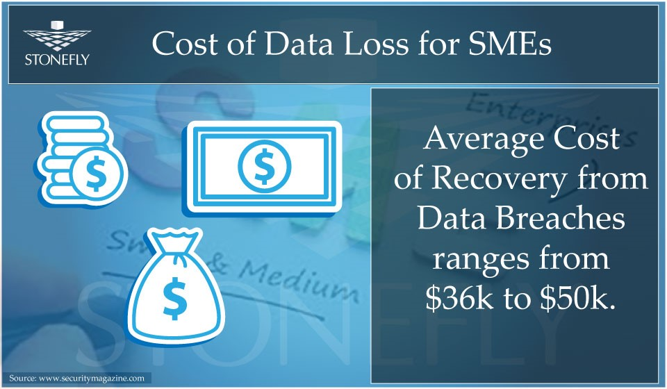 StoneFly CDR365: Innovative and Cost Effective Backup Solution for SMEs 2
