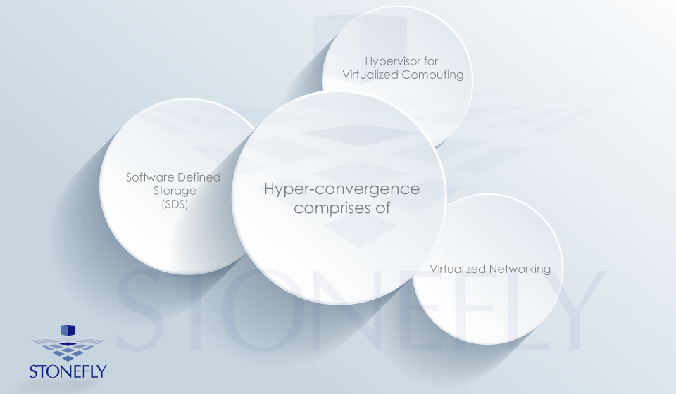 All you need to know about StoneFly's Hyper-converged Infrastructure 90