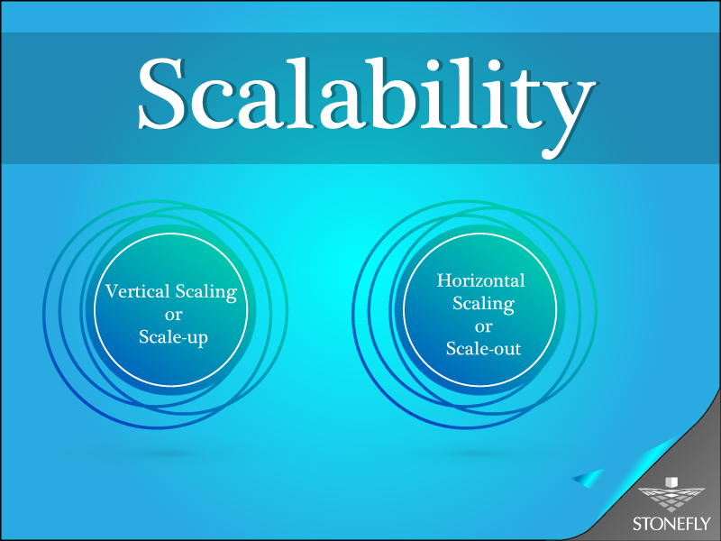 Understanding Scalability in Data Storage