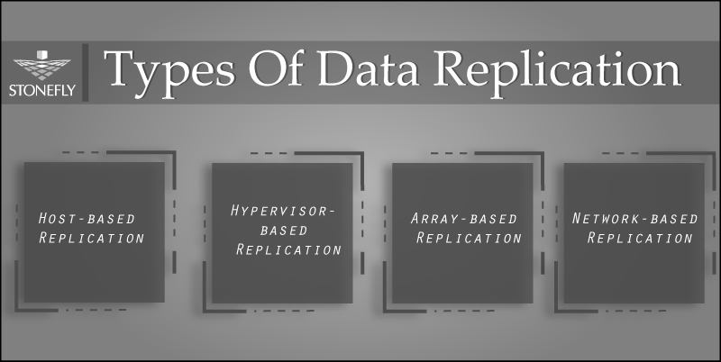 Data Replication Technology: What it is & how does it work?