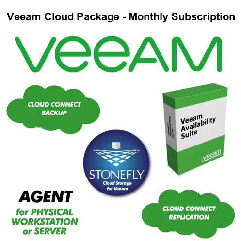 Veeam Cloud Package - Monthly Subscription - Sale Promo 1