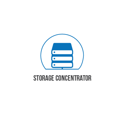 How to discover and add Storage resources in Storage Concentrator SCVM™