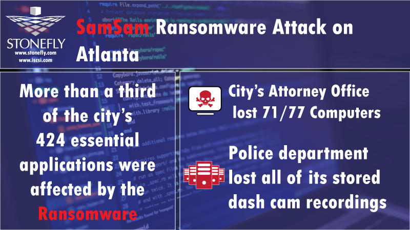 Protect your Law firm from Ransomware with DR365™