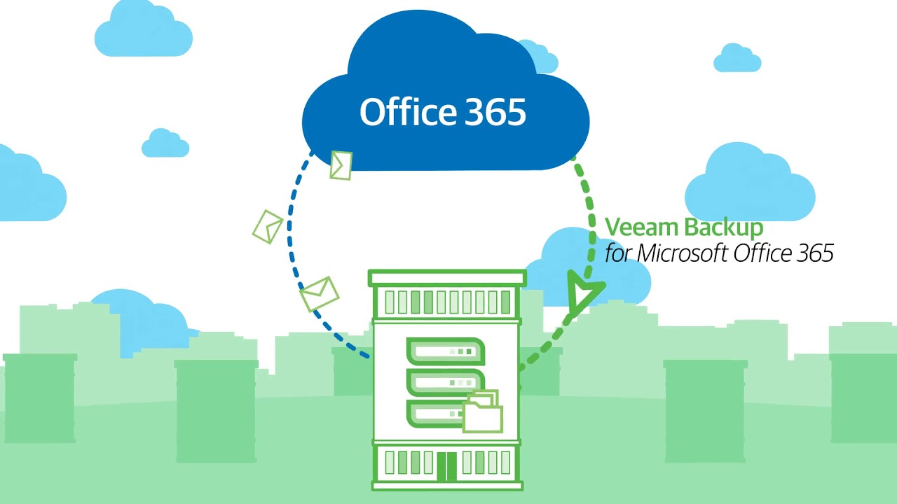 Microsoft Office 365 Backup - Why is it Important? 2