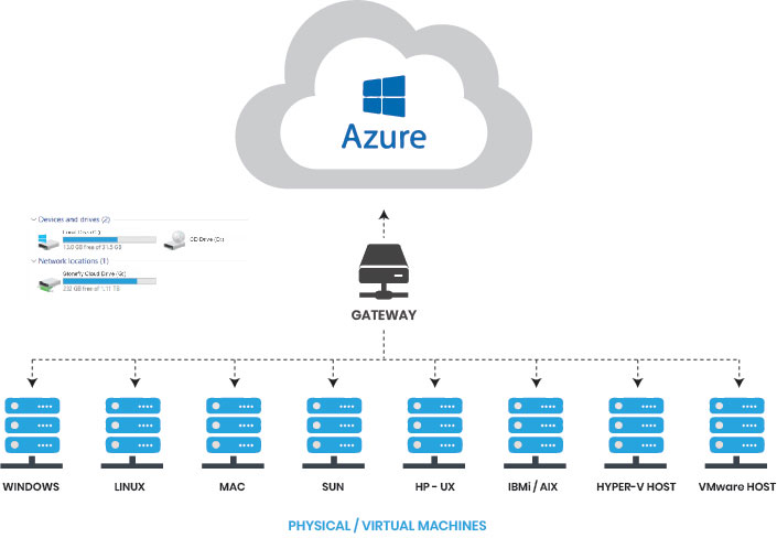 Cloud Storage for Microsoft Azure 8