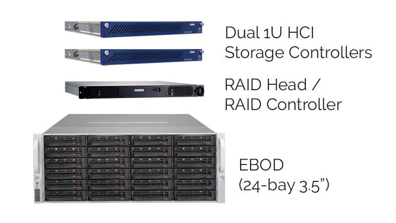 Data Center Hardware Overview: Totally Disaggregated Appliances 1