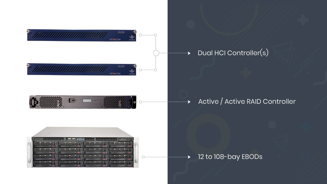 DR365U™ - Universal Backup and Disaster Recovery Appliance 21