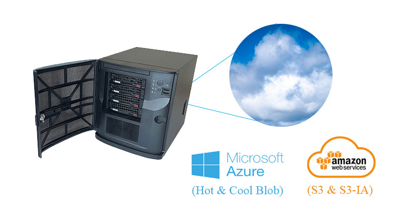 Affordable NAS Storage appliance with enterprise level features 23