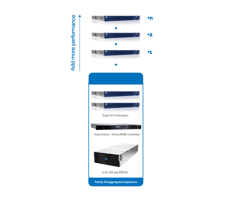 DR365U™ - Universal Backup and Disaster Recovery Appliance 23