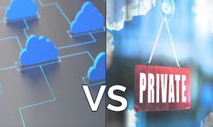 Public versus Private: Which Cloud is Best for Enterprise Backups?