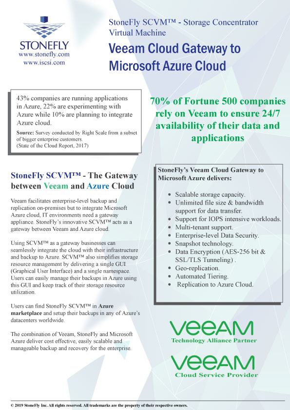 veeam cloud connect backup to azure 16