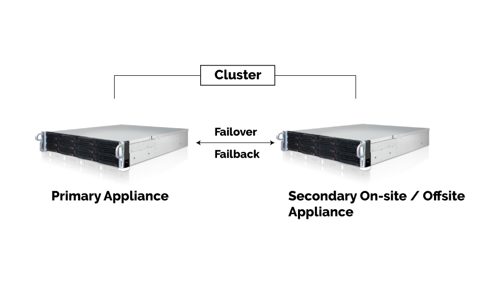 Data Center Hardware Overview: Dual Node Shared Nothing