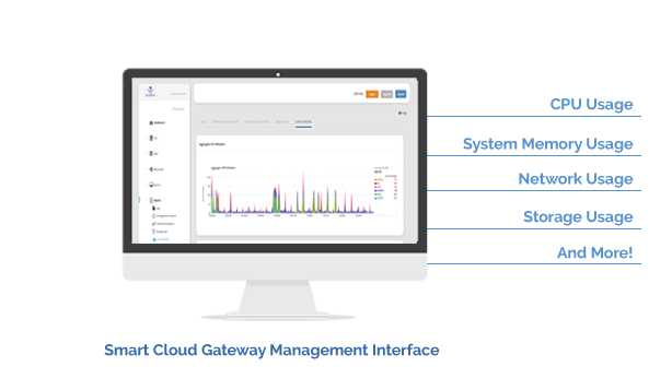 Cloud Storage Gateway that Simplifies Management