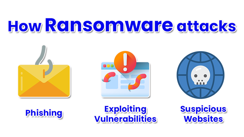 Why should you worry about ransomware attacks?